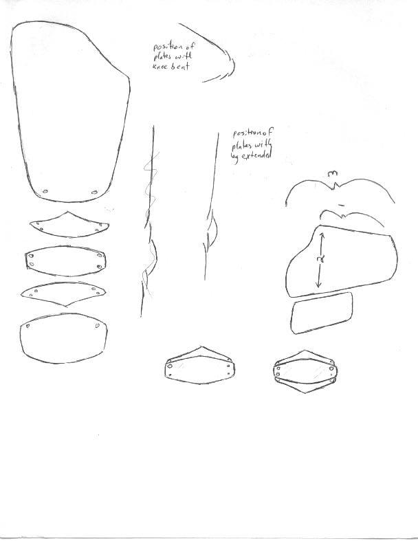 medieval armor templates pdf ricoh aficio 6010 6110 color copier